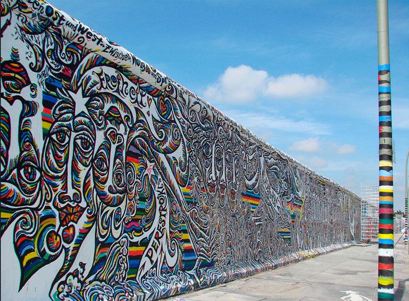 Muro de Berlin Actual